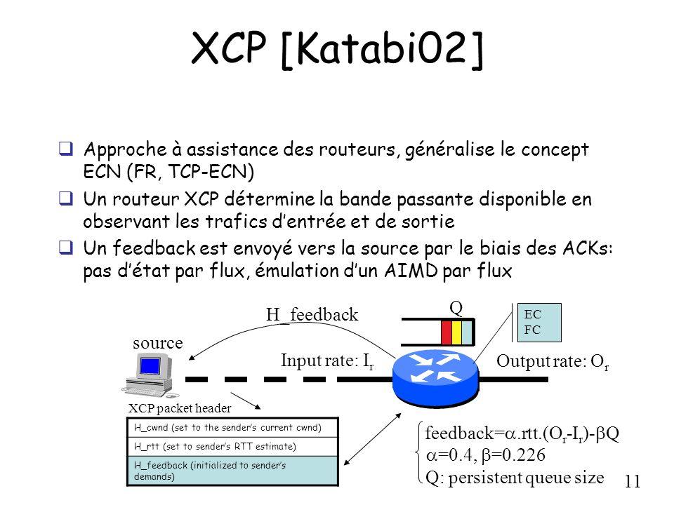 XCP [Katabi02] Approche à assistance des routeurs, généralise le concept ECN (FR, TCP-ECN)